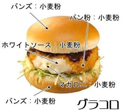 マクドナルドって食べますか?