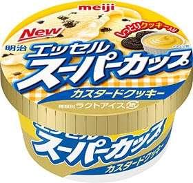 アイスのスーパーカップで好きな味