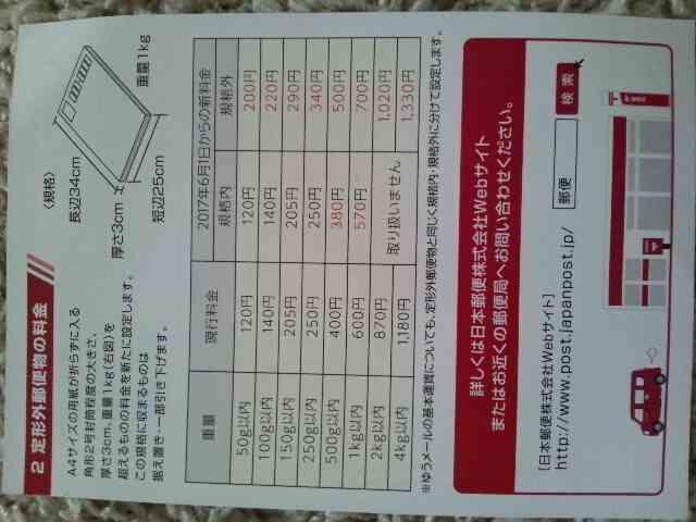 「経営基盤強く」ヤマト、基本運賃最大180円値上げ 1千社と値上げ交渉・荷物量8千万個減めざす