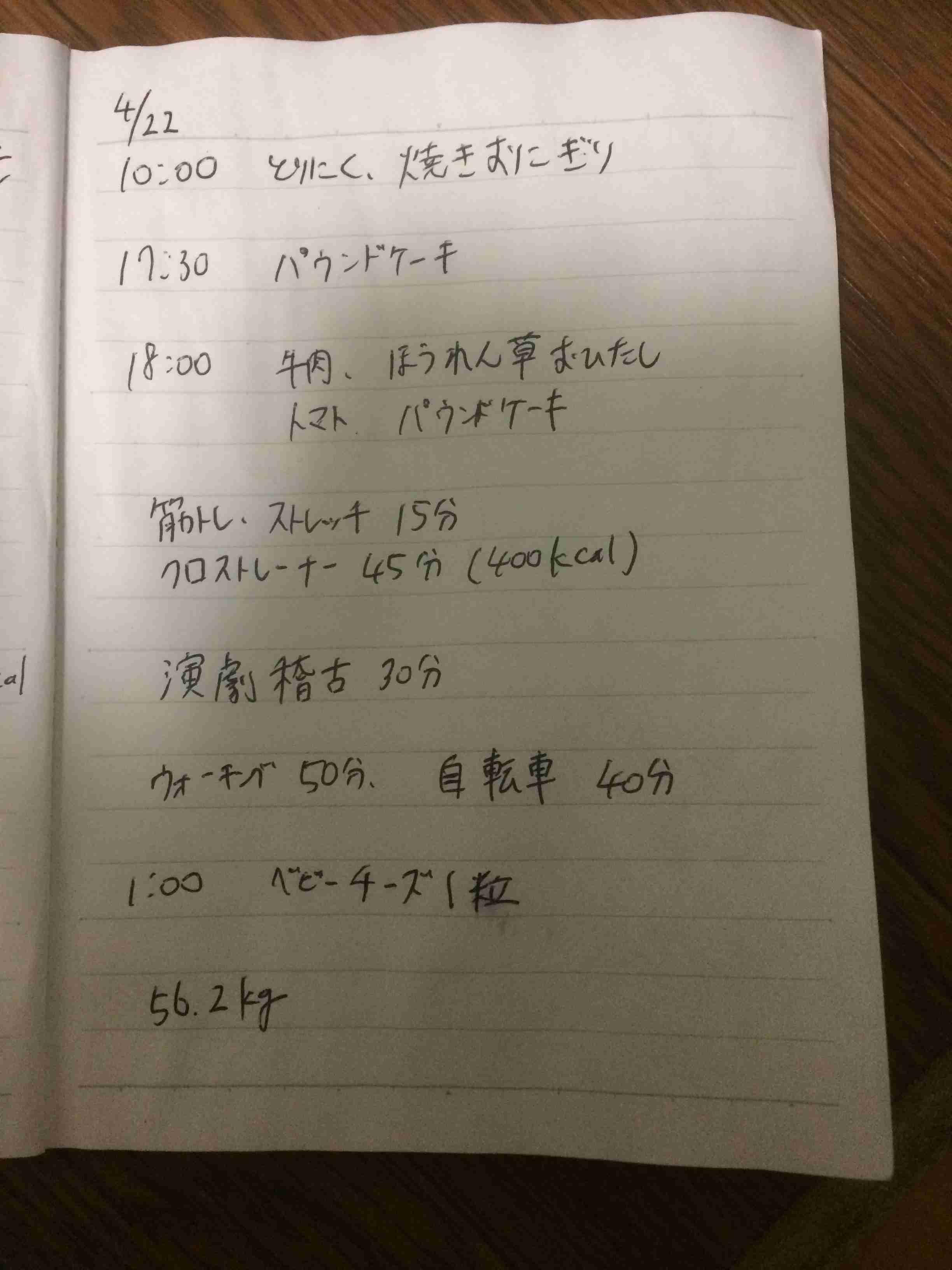 【4月】ダイエット報告トピ