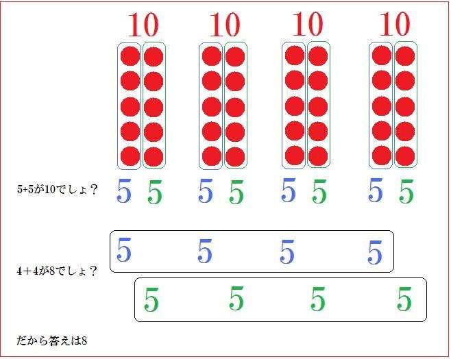 九九を知らない息子に「16÷2」と出題したら…解き方に感心した