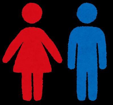 子供の性別 選べるなら?