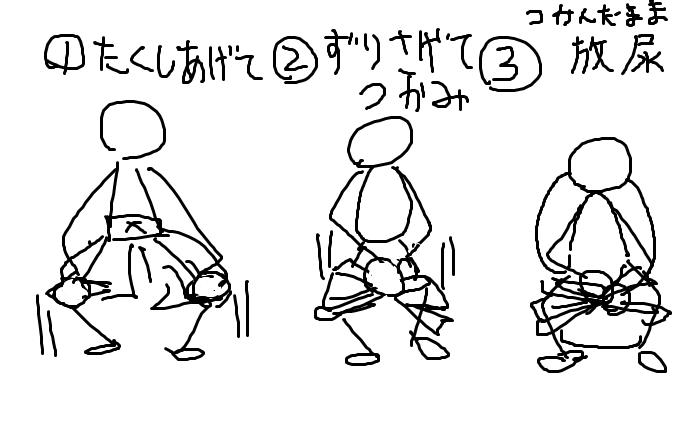 最近の服屋の服が緩い!!!