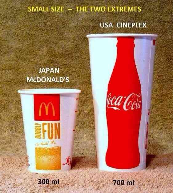 アメリカンサイズって本当?