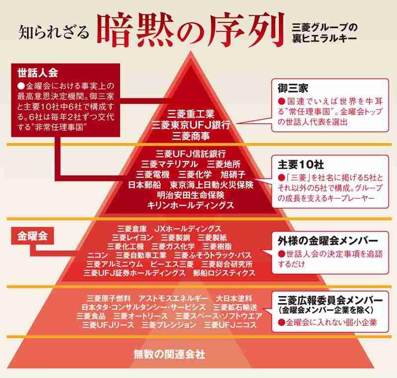 「三菱UFJ銀行」に変更へ 「東京」消える