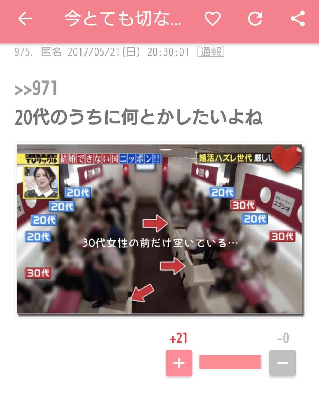 婚活サイト・婚活アプリを使用してる方!