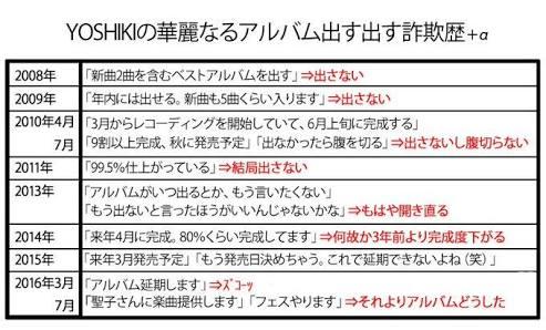 YOSHIKI、頸椎の緊急手術…今月16日にロスで、公式HPで発表