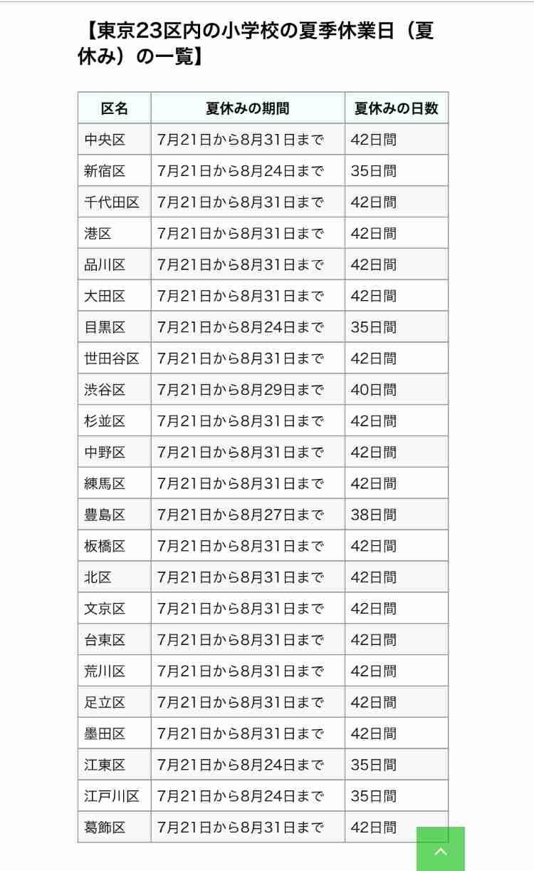 子どもたちの夏休みを10日間に 静岡・吉田町の決断