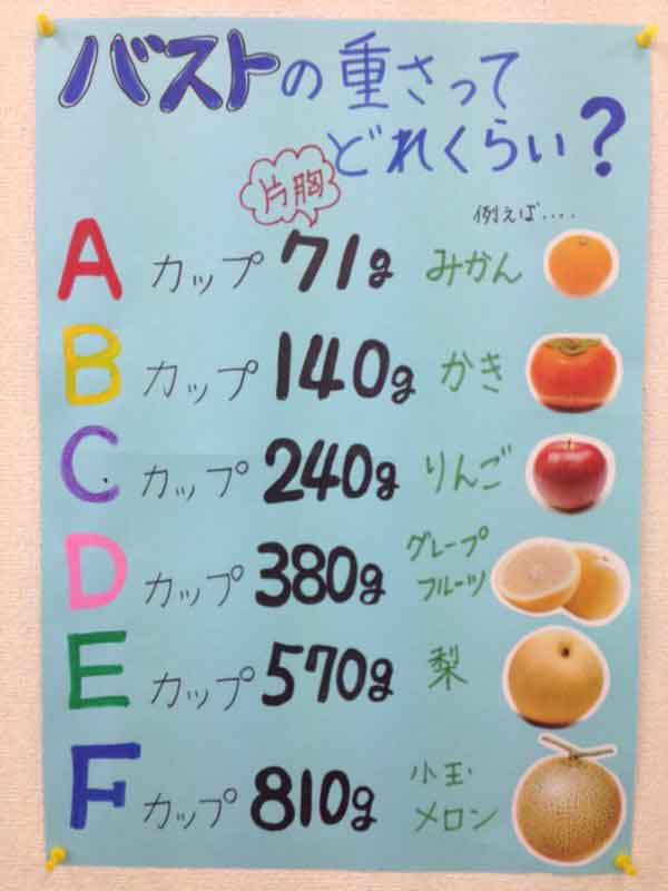 Aカップ以下の人!