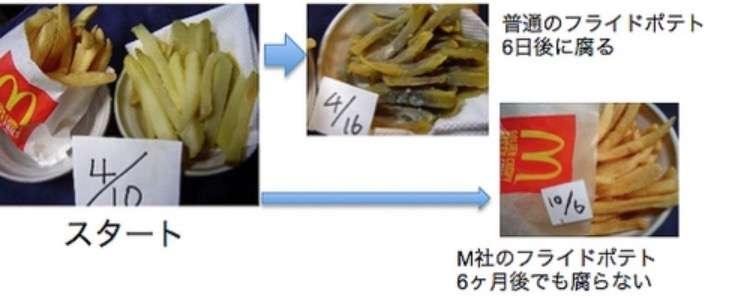 【今だけ】マックのポテトが全サイズ150円!ガマンせず好きなだけ食べるチャンス