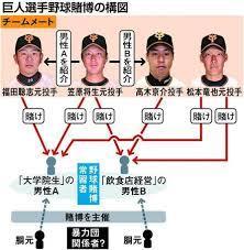小出恵介、闇カジノのバカラ仲間は元巨人「野球賭博」胴元
