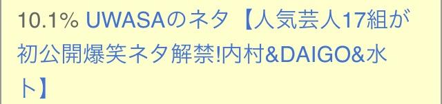 【実況・感想】UWASAのネタ【人気芸人17組が初公開爆笑ネタ解禁!内村&DAIGO&水卜】