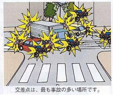 ドライブ(異性と)で気をつけること