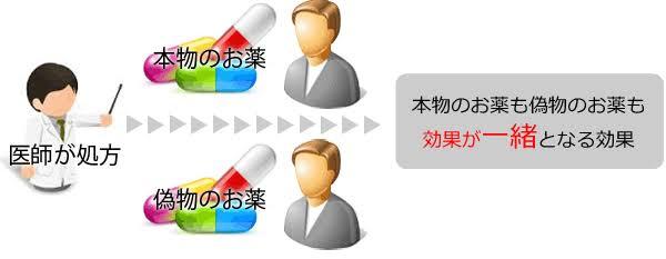 どんな性格も精神病…薬を売るために「新病名」を量産する、巨大製薬会社と医師