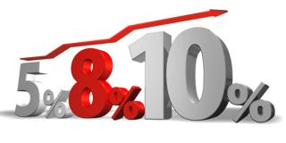 消費税率、正直何パーセント以下なら納得できる?