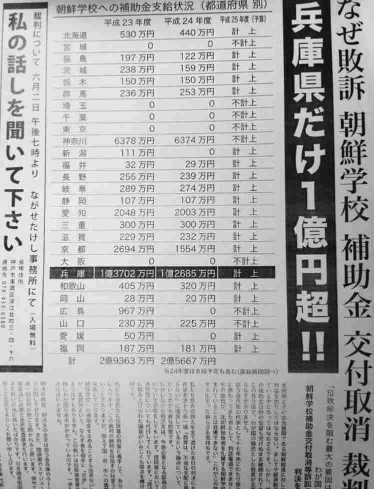 女性虐待通報放置 尼崎東署、3カ月後保護される