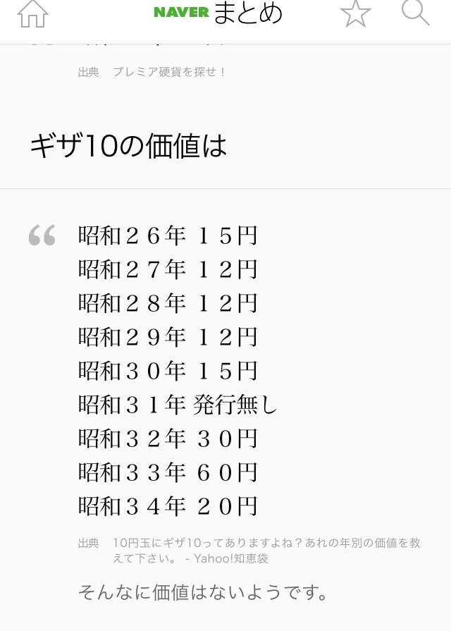 昭和62年の50円玉、価値は2000円以上