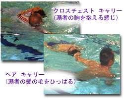 千葉県の川で子ども2人が流される 助けに入った女性が重体