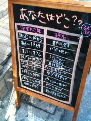 昭和60年代生まれの人!