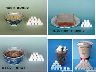 カルピスに含まれる炭水化物の量を角砂糖で視覚化した結果…
