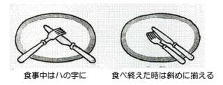 ナイフとフォーク正しく使えます?