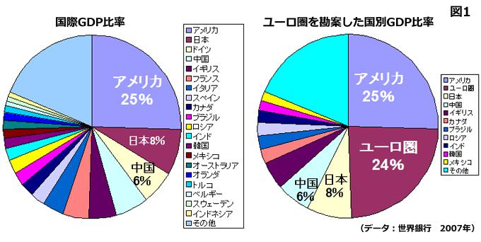 日本の未来は明るい?暗い?