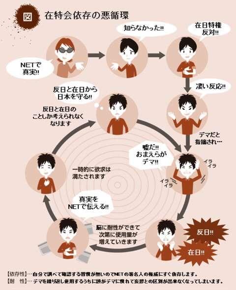 性的暴行事件が多い国ワースト7が恐ろしい! 日本の現状は!?