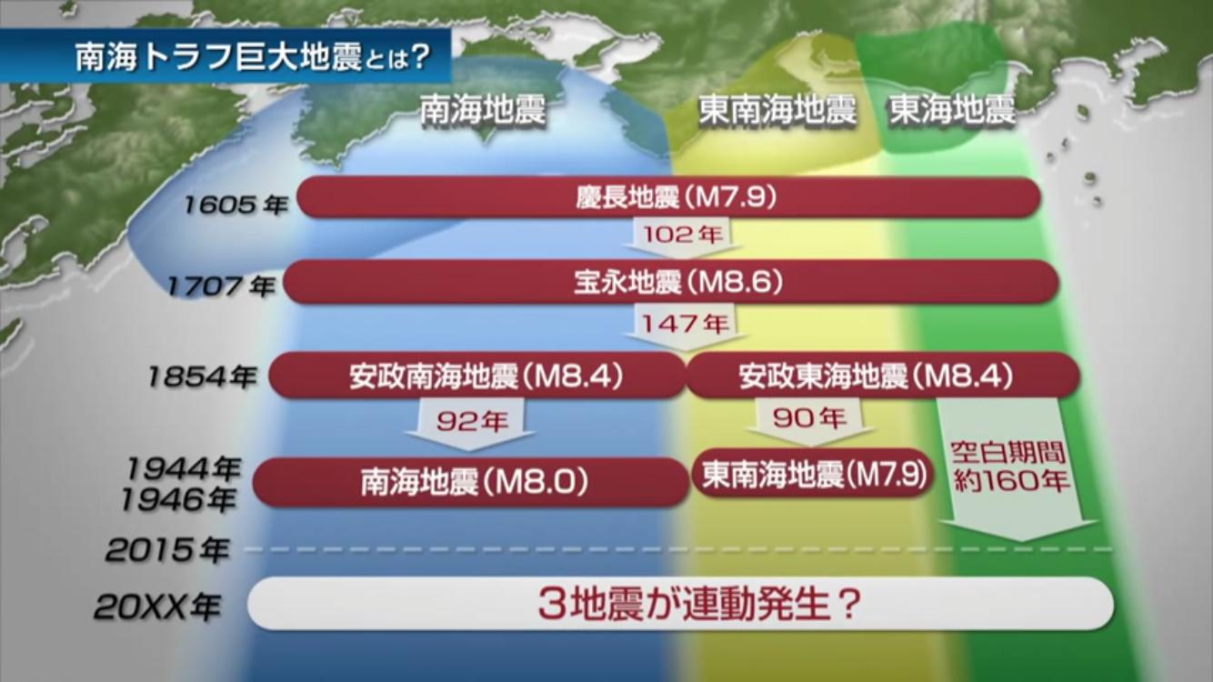 熊本で震度5