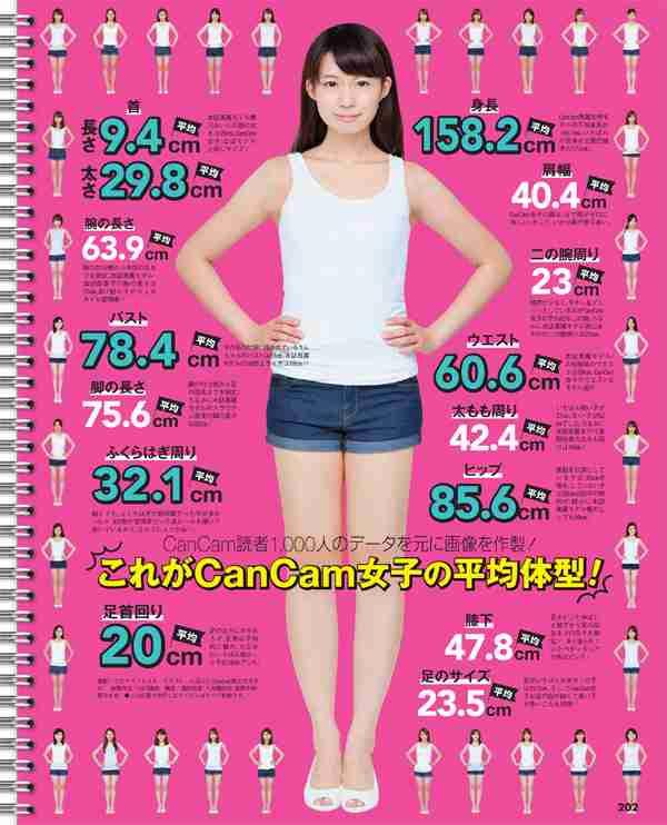 太もものサイズ