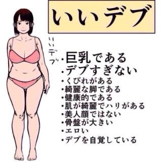 産後痩せましたか?太りましたか?