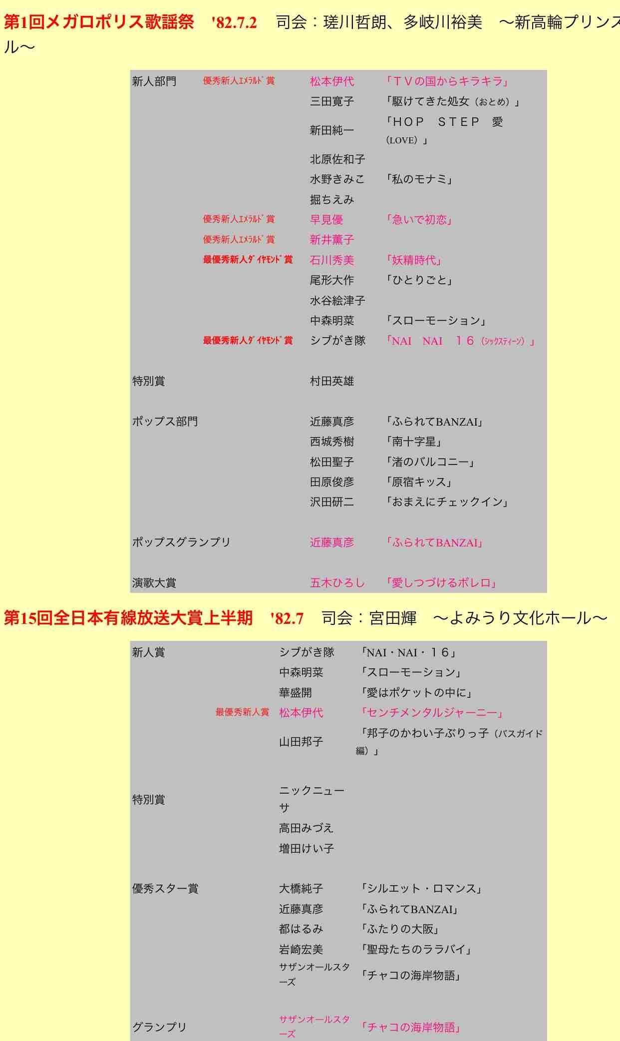 早見優 石川秀美さんら『花の82年組』4ショットに反響「綺麗」