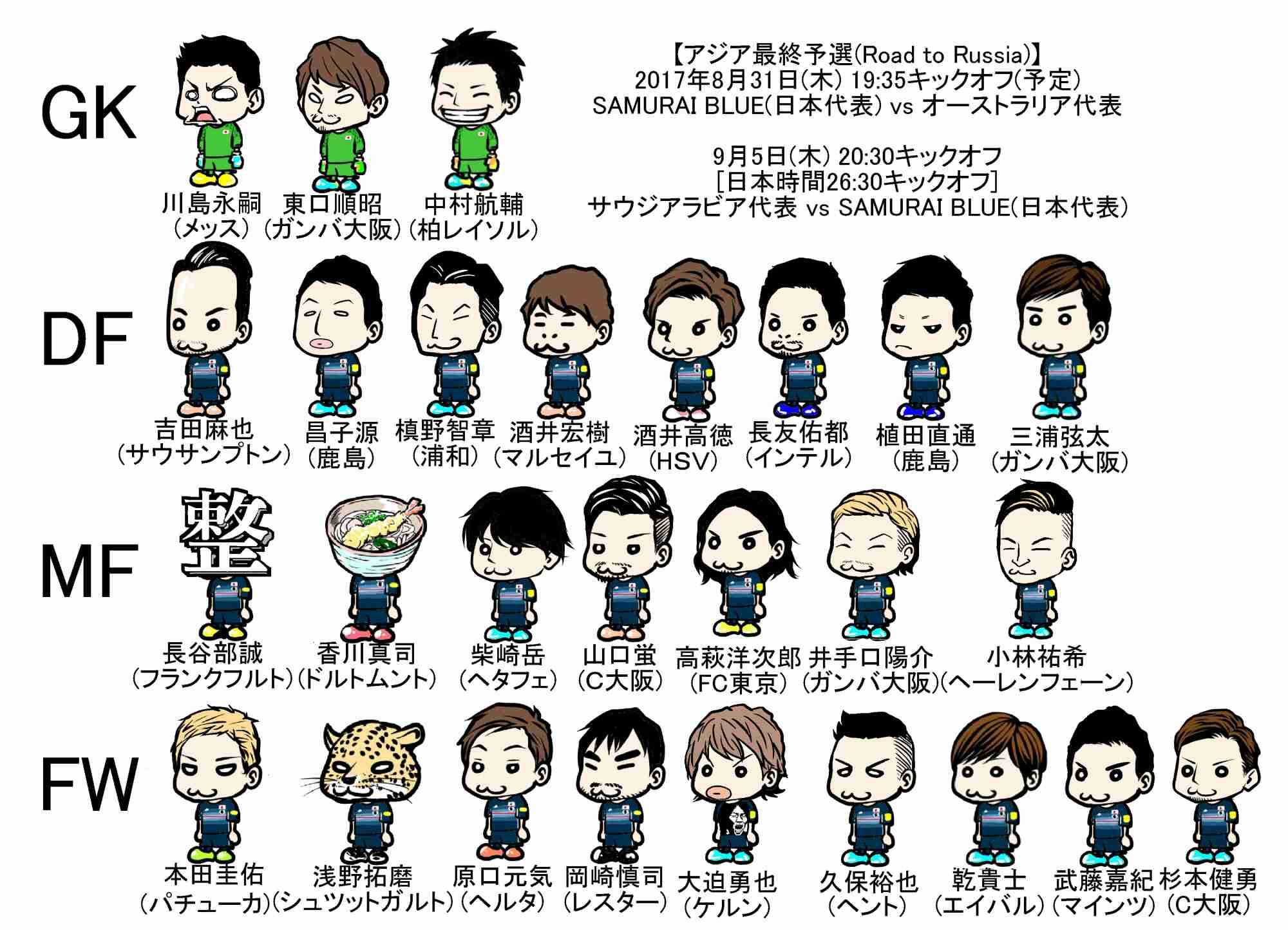 【サッカー】日本代表、W杯最終予選メンバー発表!ロシア行きの切符を懸けた大一番へ