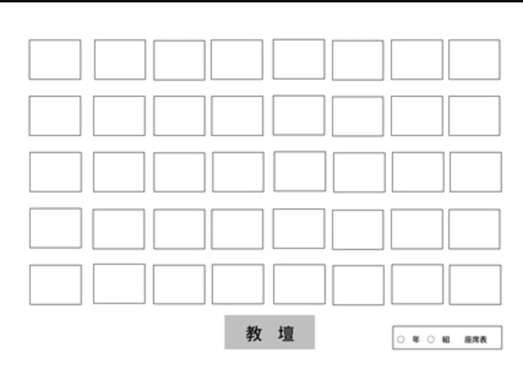 芸能人の妄想座席表