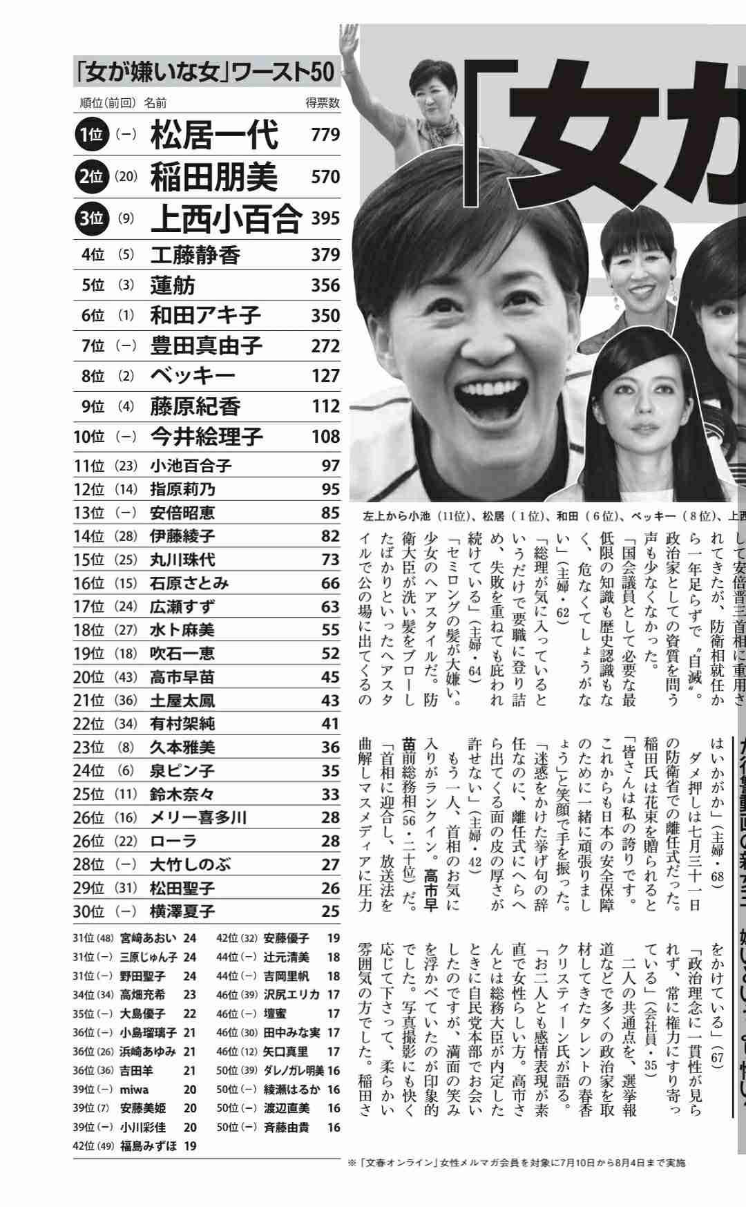 綾瀬はるか、平井堅の楽曲「POP STAR」PVに辛らつ「気持ち悪くて大嫌い」