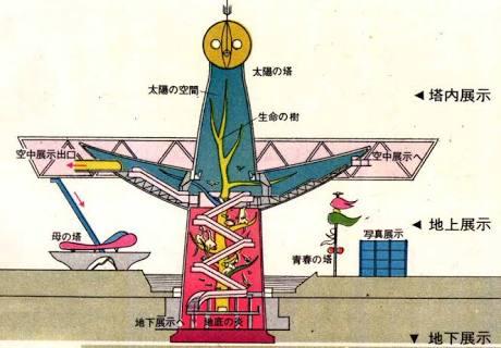 「太陽の塔」の内部、入館料を徴収し常時公開へ