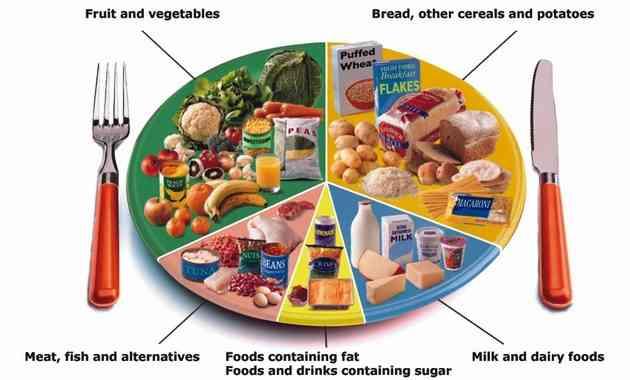 一人飯の栄養バランスどうしていますか?