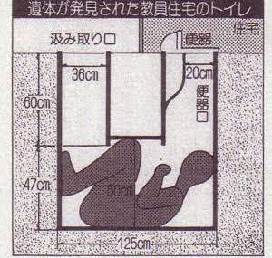 昭和の怪事件・未解決事件!