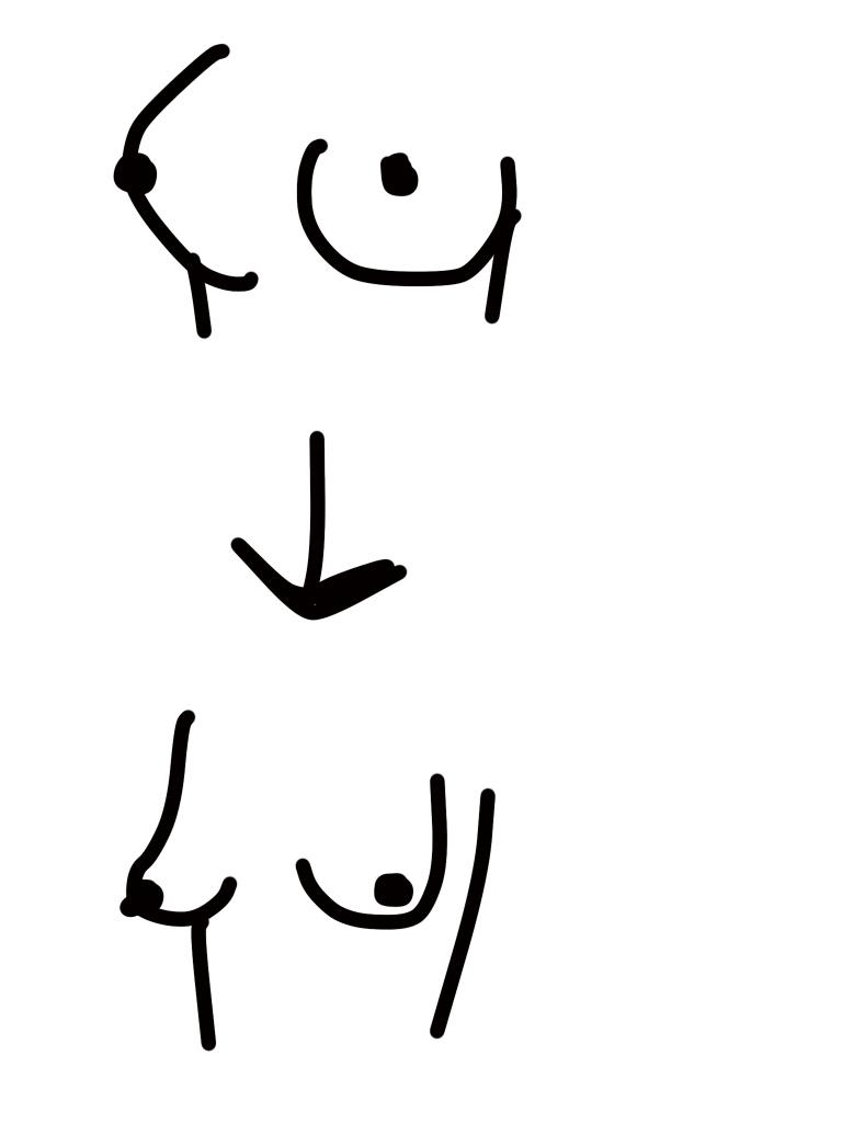 卒乳後のおっぱいはどうなりましたか?