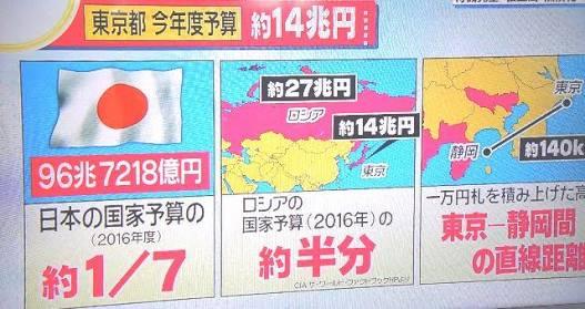 ロシア、北海道-サハリン間の自動車・鉄道橋建設を提案 「実現で日本はユーラシア大陸で大国に」