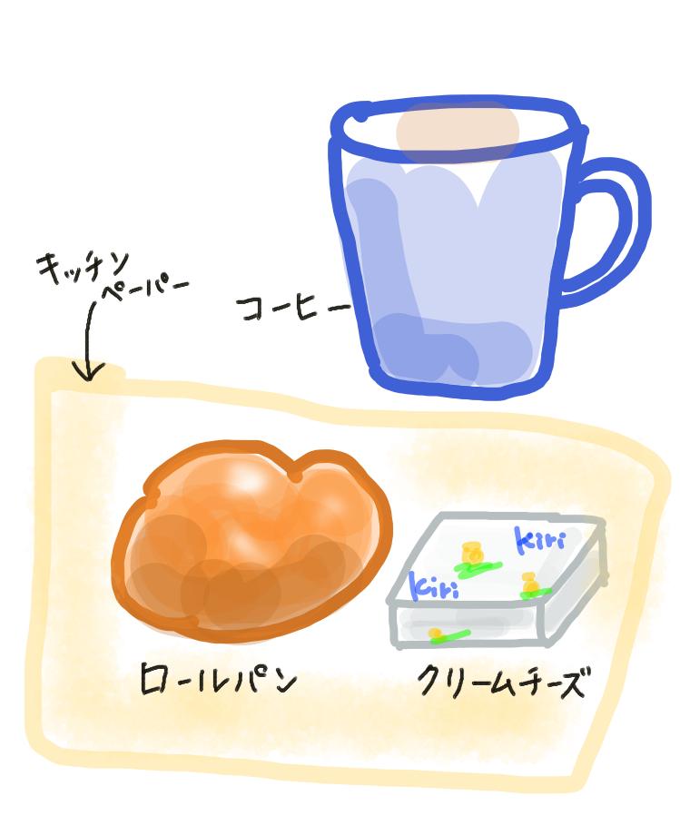 【お絵かき】食卓の定番メニュー教えて!