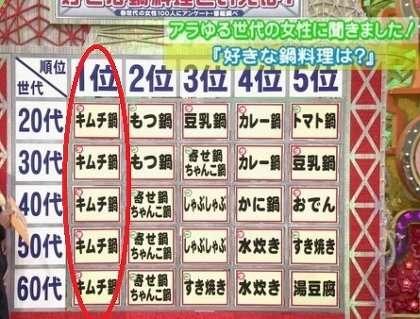 元CAが暴露、東京と大阪の乗客の違い 視聴者「バカにするな」と猛反発