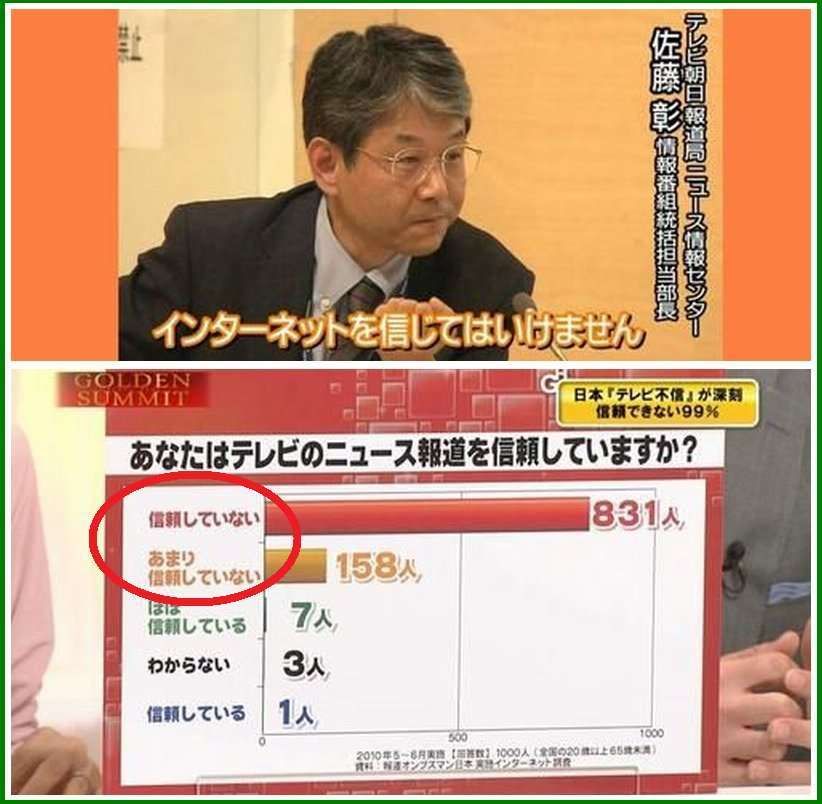 <毎日新聞世論調査>安倍晋三首相の冒頭解散「評価せず」64%