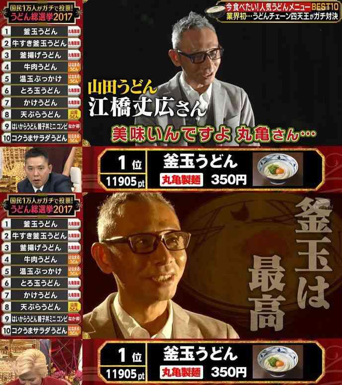 【実況・感想】国民1万人がガチで投票!うどん総選挙 2017