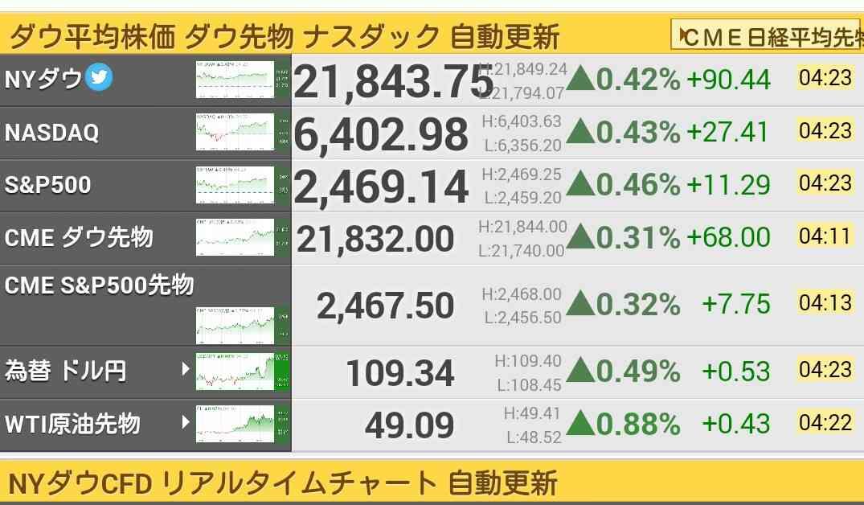 株式トレーダーファイト!