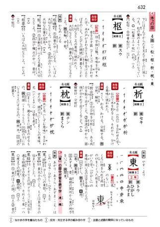 名前の漢字の説明で悩む人!