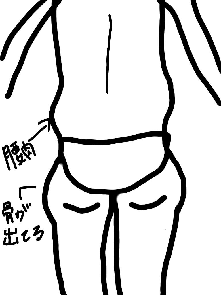 お尻、腰周りが大きい人が似合う服・似合わない服