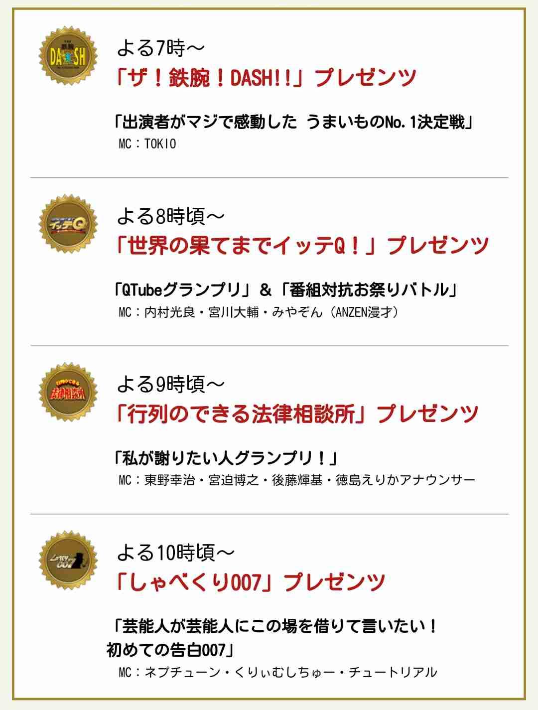 【実況・感想】DASHでイッテQ!行列のできるしゃべくり日テレ系人気番組No.1決定戦SP