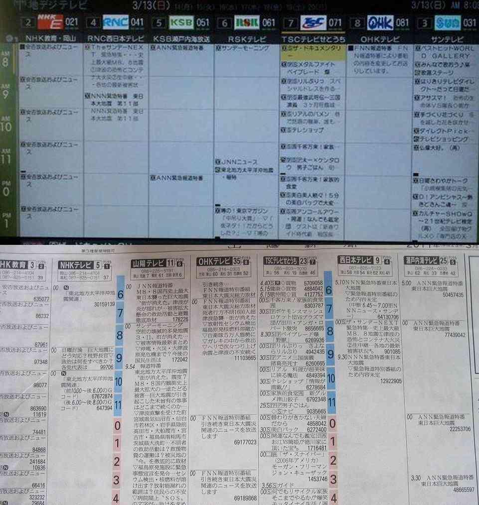 平野レミ、生番組でまたまた「暴走」 豪快パセリ植樹祭に「誰か止めてくれ」