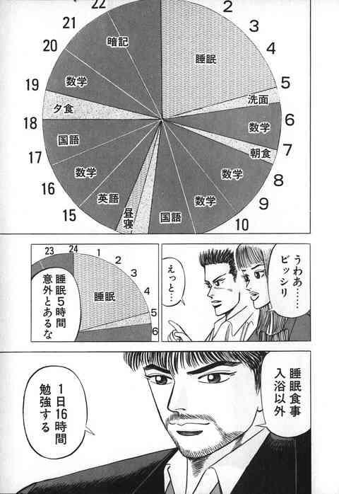 TOEICや英検等英語勉強してる方!