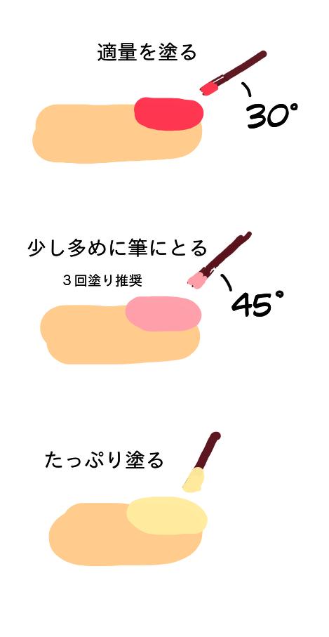 【ネイル】マニキュアの上手な塗り方